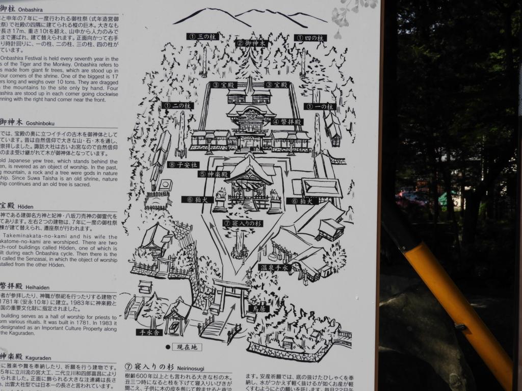 諏訪大社下社秋宮の境内案内図