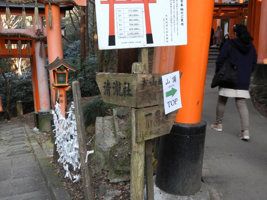 伏見稲荷大社清滝への下り道