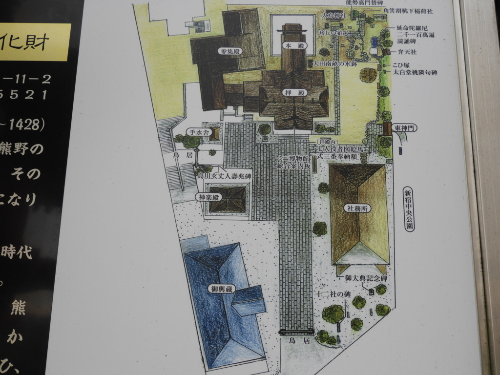 熊野神社の境内案内図