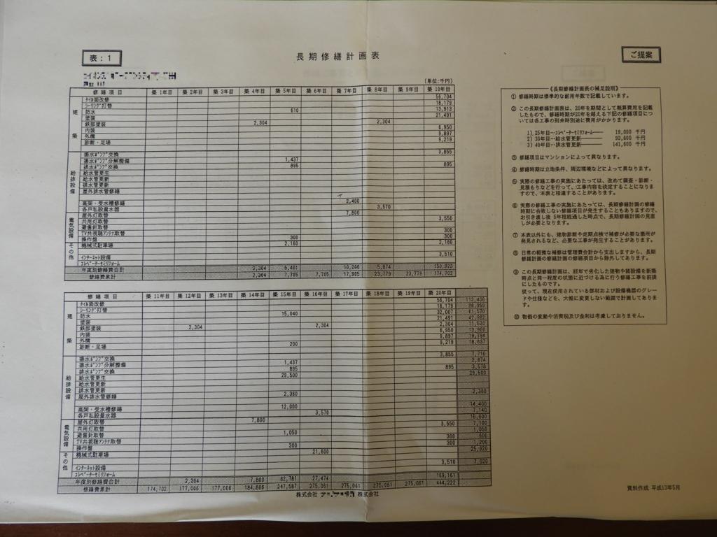 マンションの長期修繕計画表書