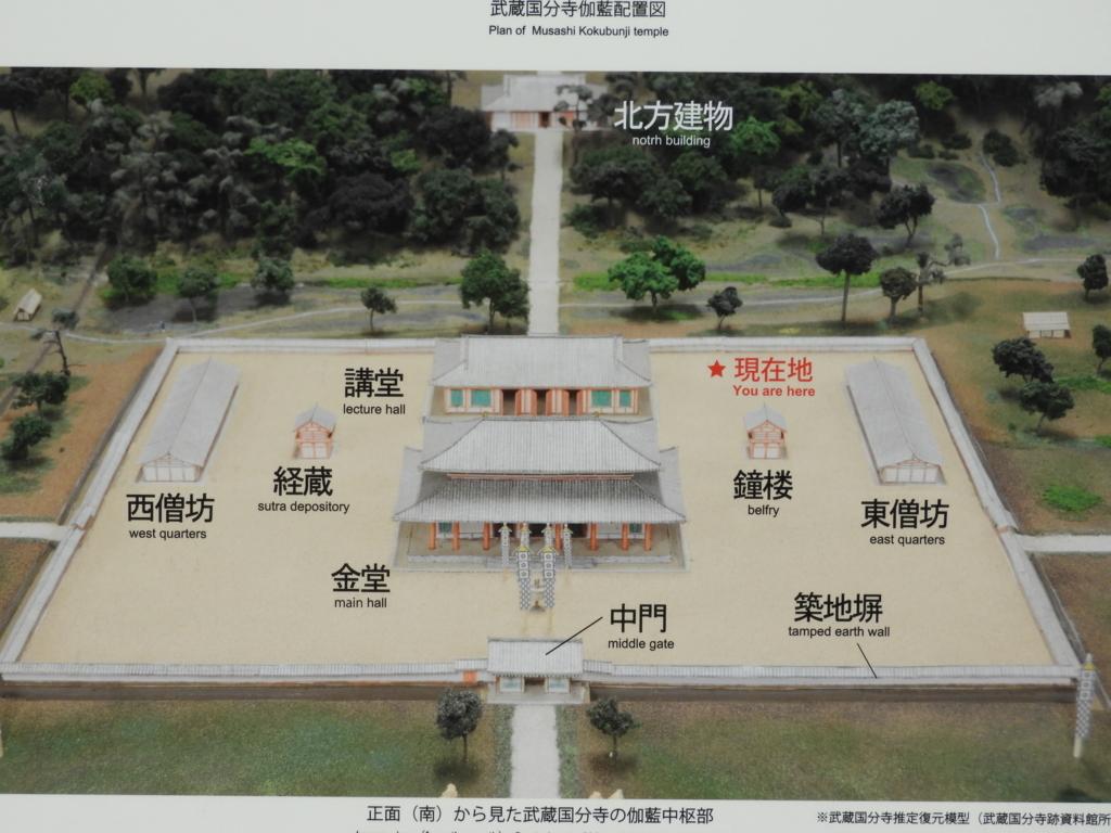 かつての国分寺の伽藍配置図
