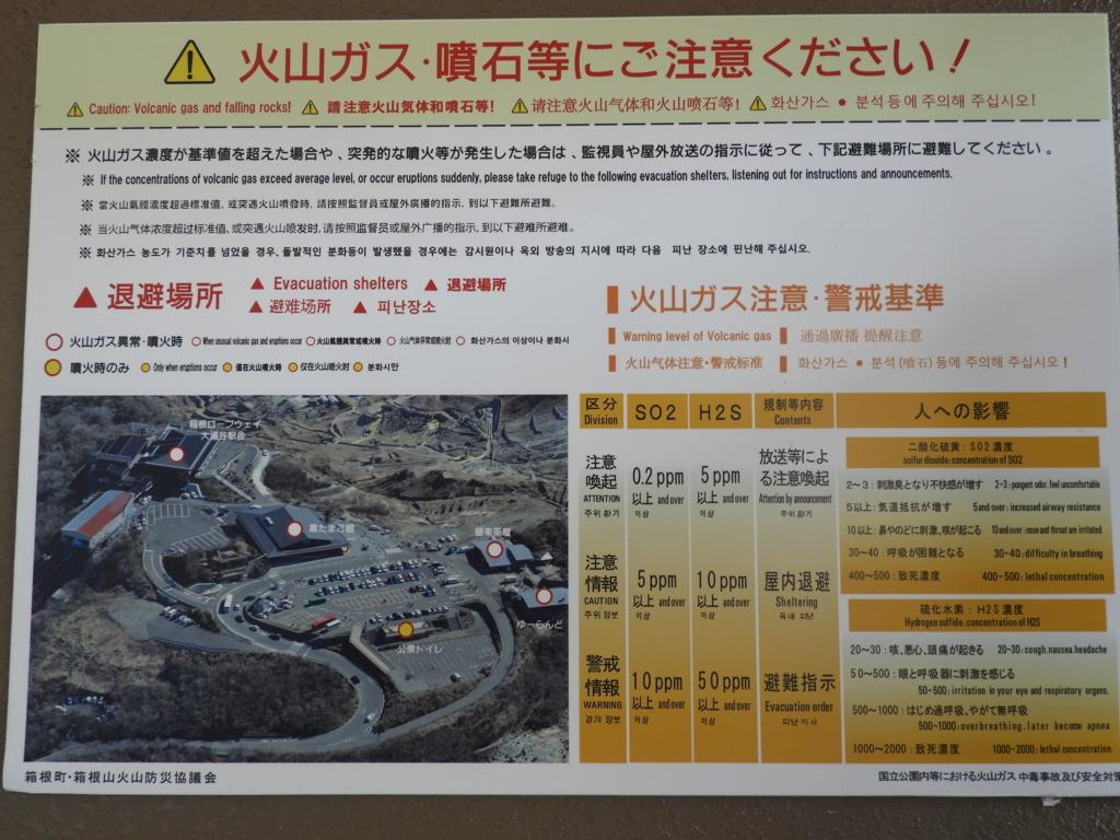 火山性ガスに対する注意書き