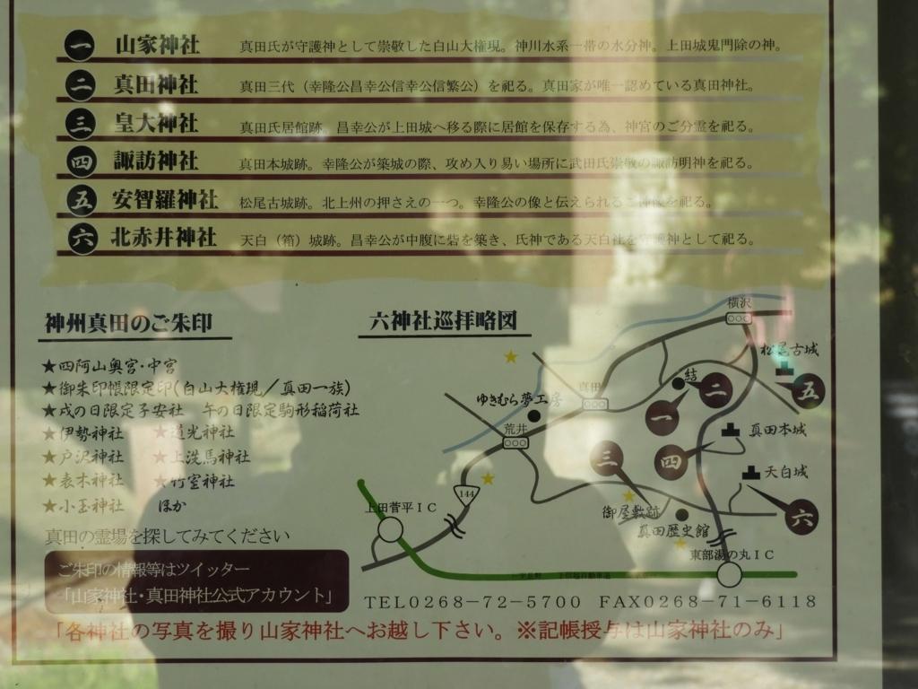 「真田相伝六神社めぐり」のポスター