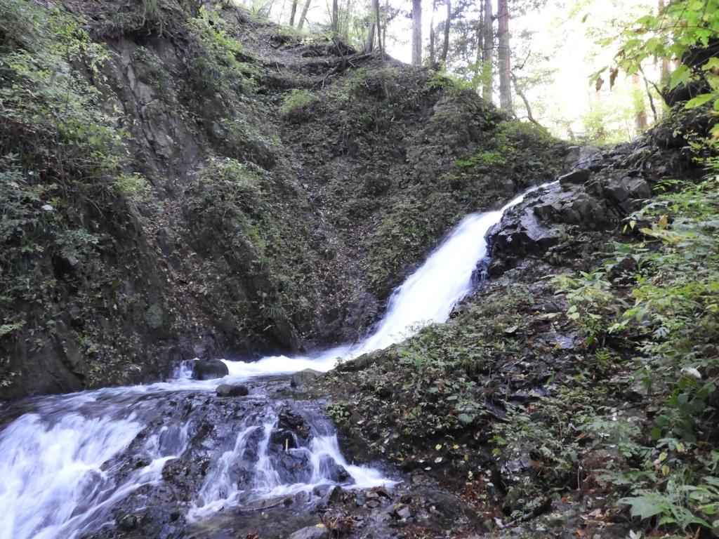 高さ約10mの白糸の滝