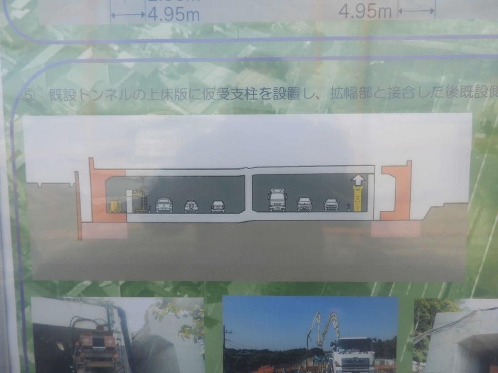 「既設トンネルの上床板に仮受支柱を設置し、拡幅部と接合したのち既設側の壁を撤去する」