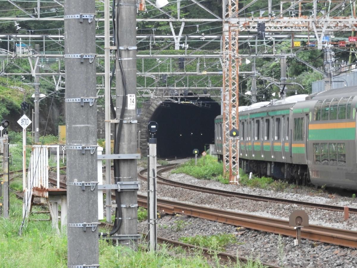 丹那トンネルの入口