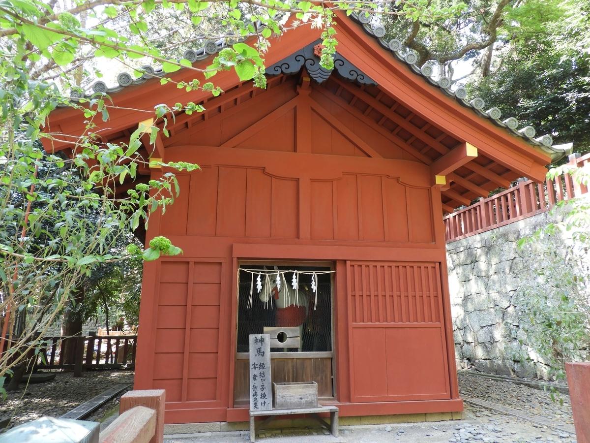 久能山東照宮の神厩