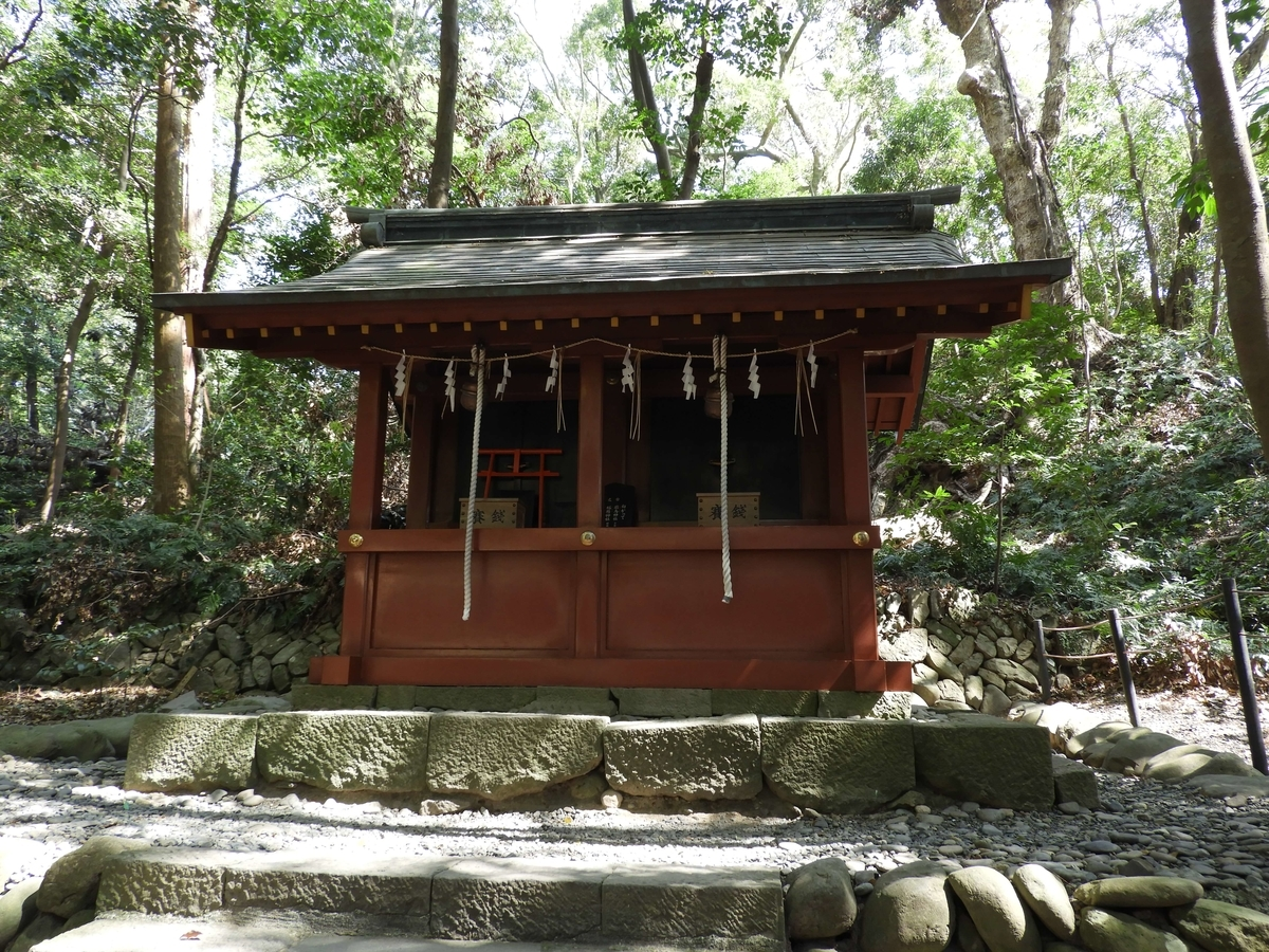 厳島神社・稲荷神社
