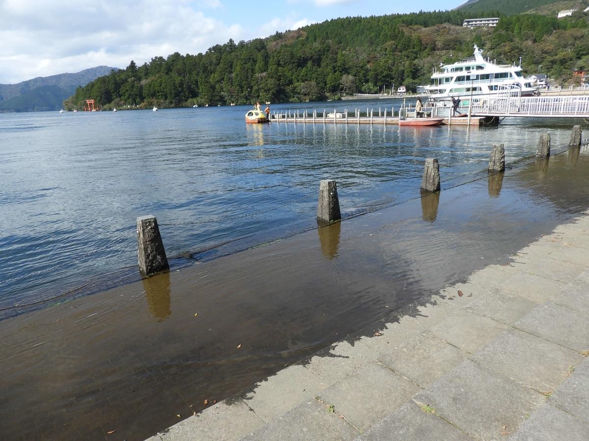 芦ノ湖の水位