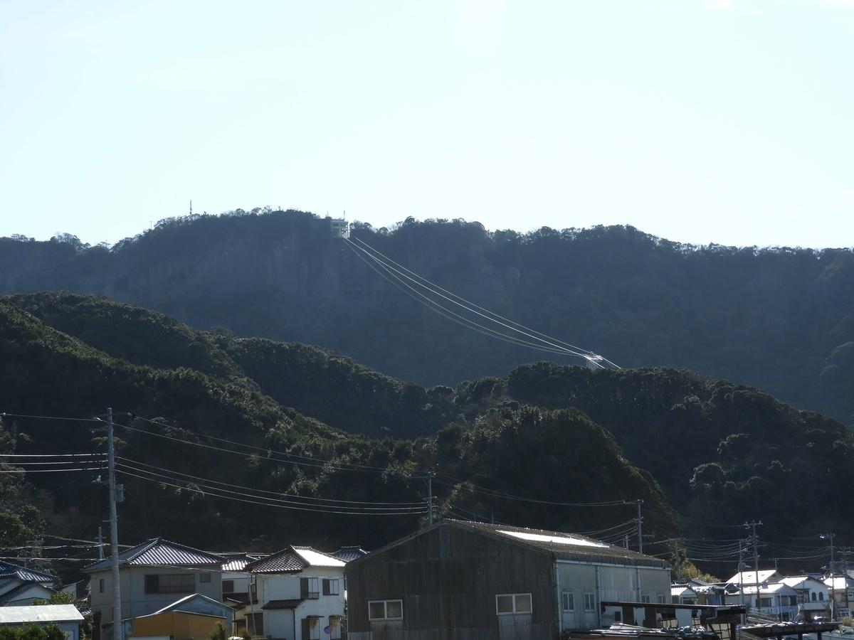 鋸山の山麓と山上を結ぶロープウェイ