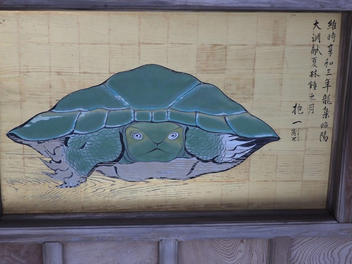 拝殿の天井に描かれた八方睨みの亀