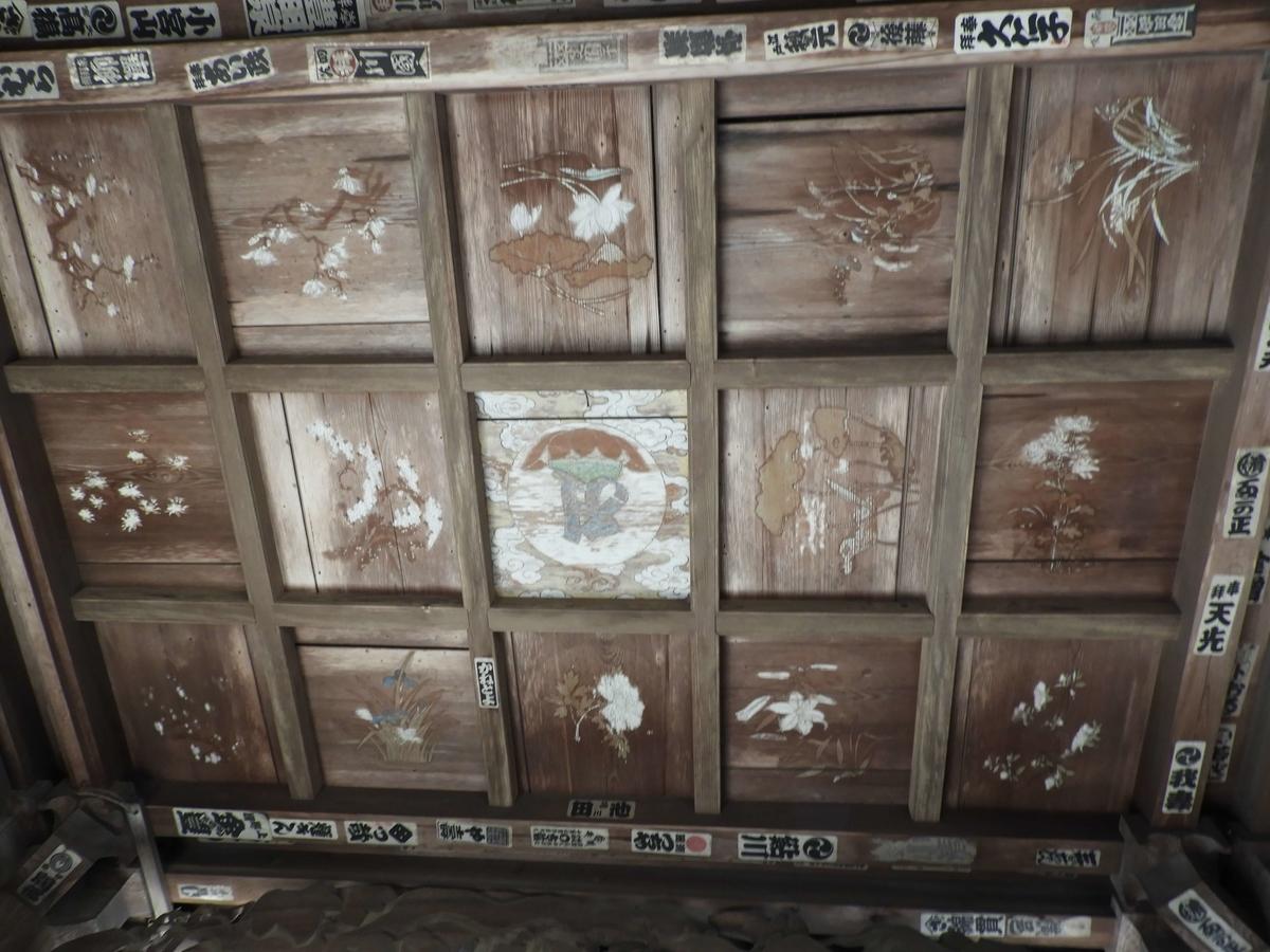 楼門の天井絵