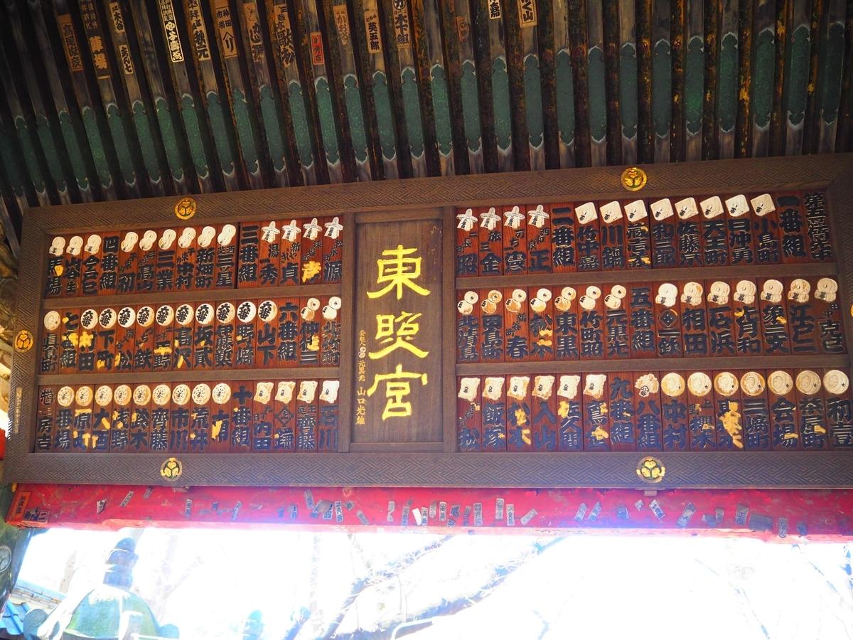 「東照宮」と書かれた水舎門の内部