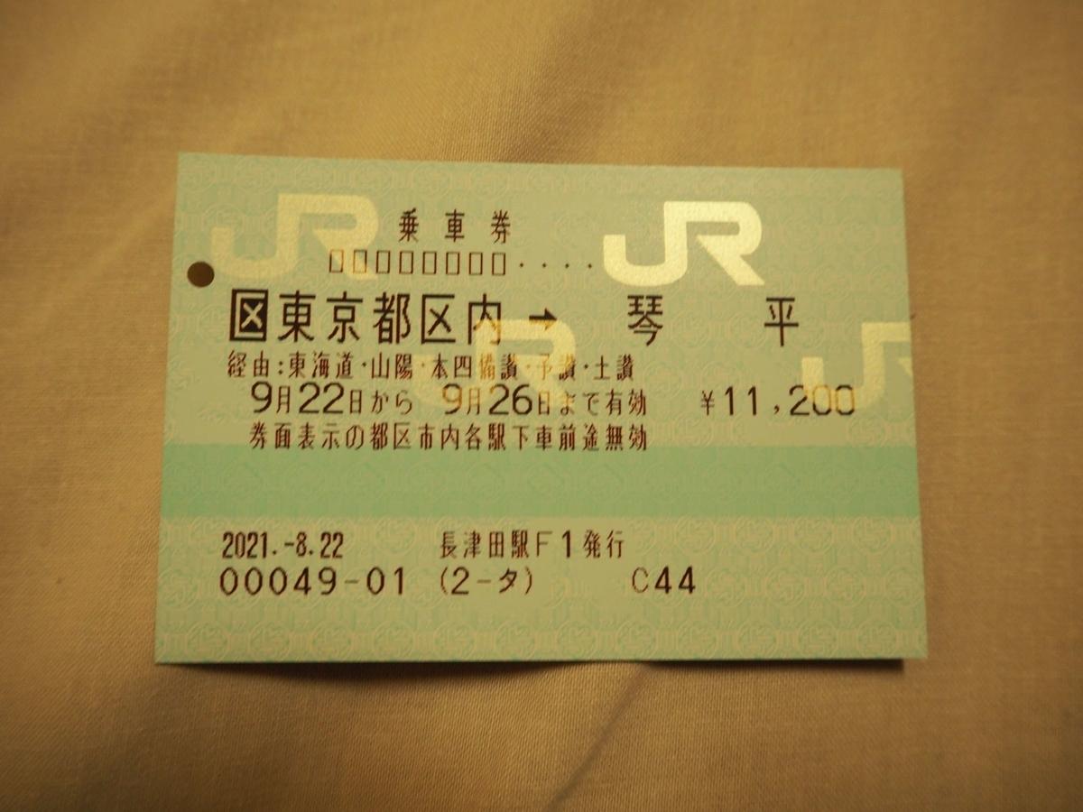 東京~琴平間の乗車券