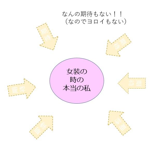 f:id:minaminakun:20170423183608j:plain