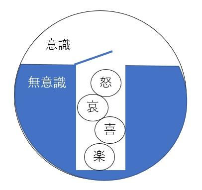 f:id:minaminakun:20170425055512j:plain