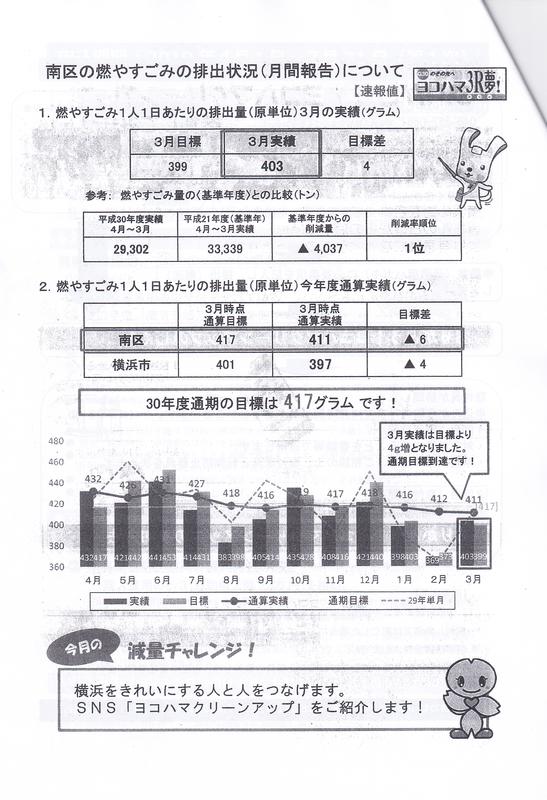f:id:minamiyoshida:20190511222104j:plain