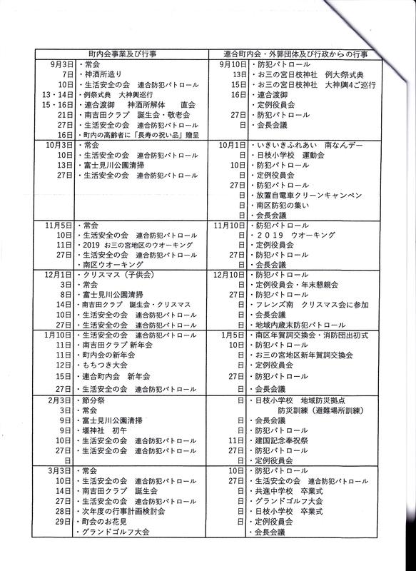 f:id:minamiyoshida:20190602122712j:plain