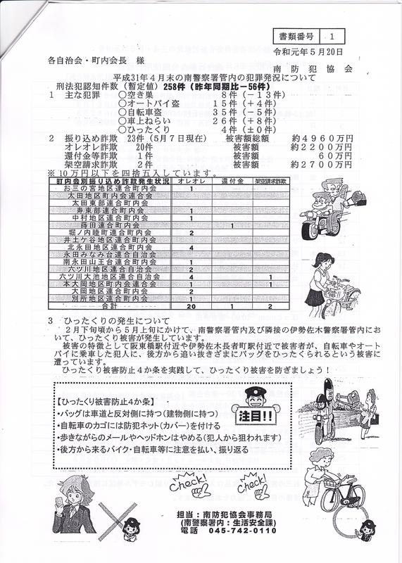 f:id:minamiyoshida:20190608183919j:plain