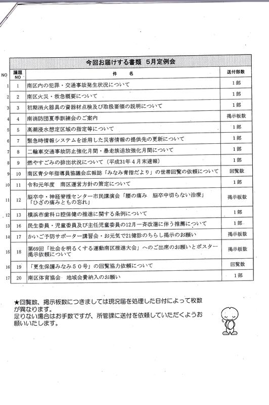 f:id:minamiyoshida:20190608183935j:plain