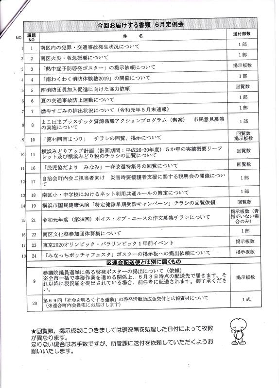 f:id:minamiyoshida:20190707153520j:plain