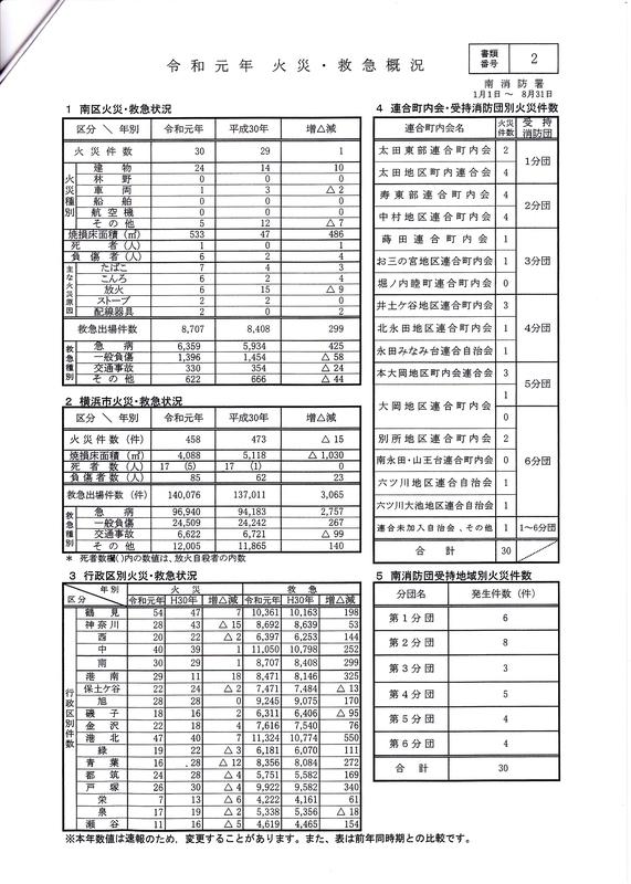 f:id:minamiyoshida:20191013123407j:plain
