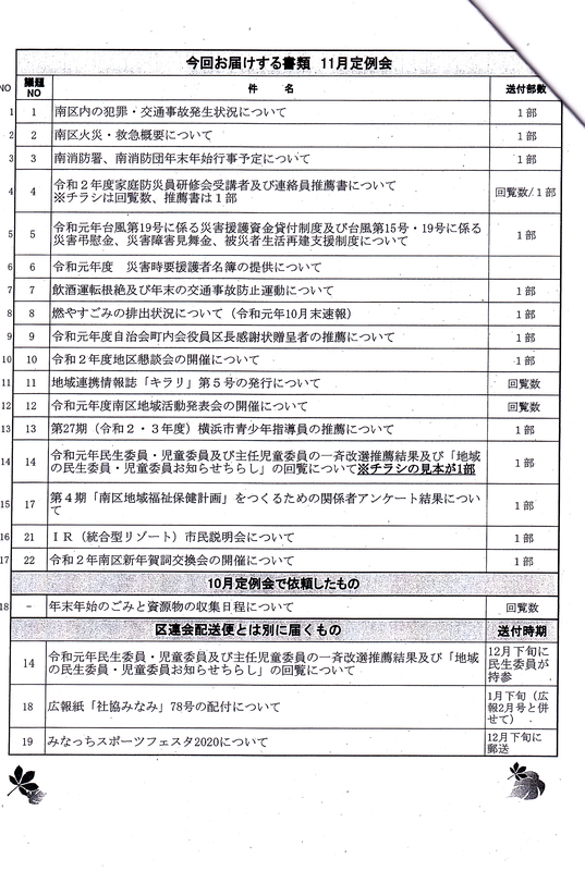 f:id:minamiyoshida:20191209021050j:plain