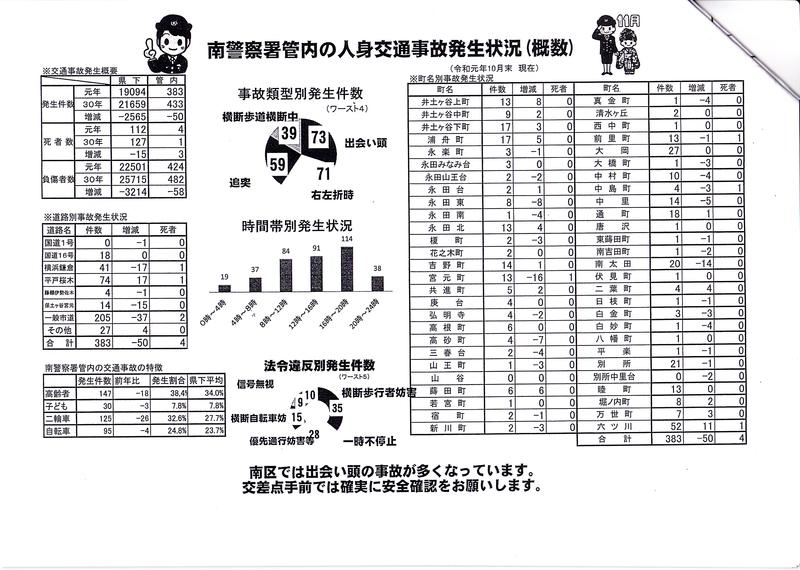 f:id:minamiyoshida:20191209021321j:plain