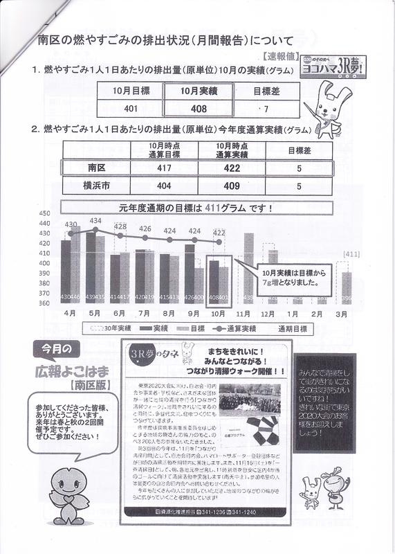 f:id:minamiyoshida:20191209022210j:plain