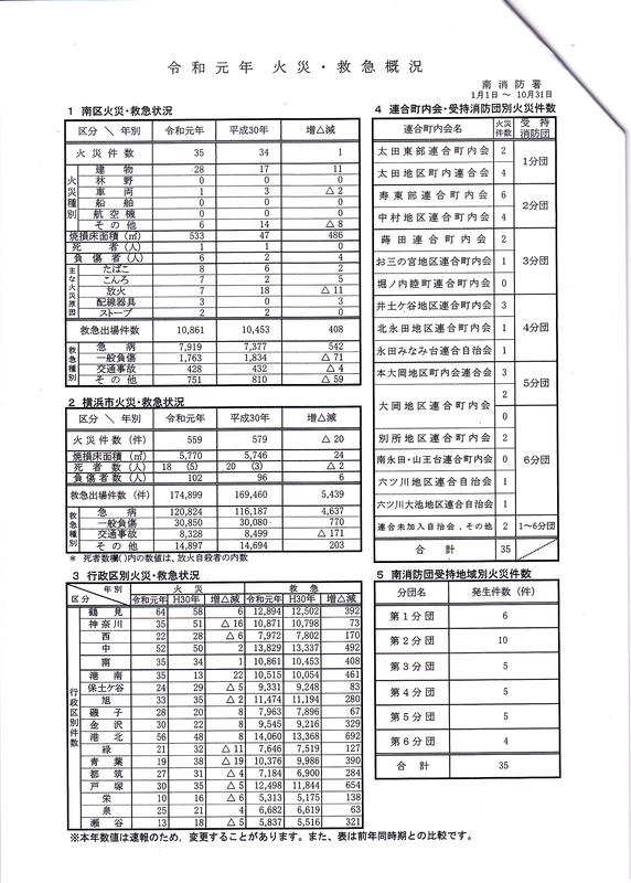 f:id:minamiyoshida:20191209022333j:plain