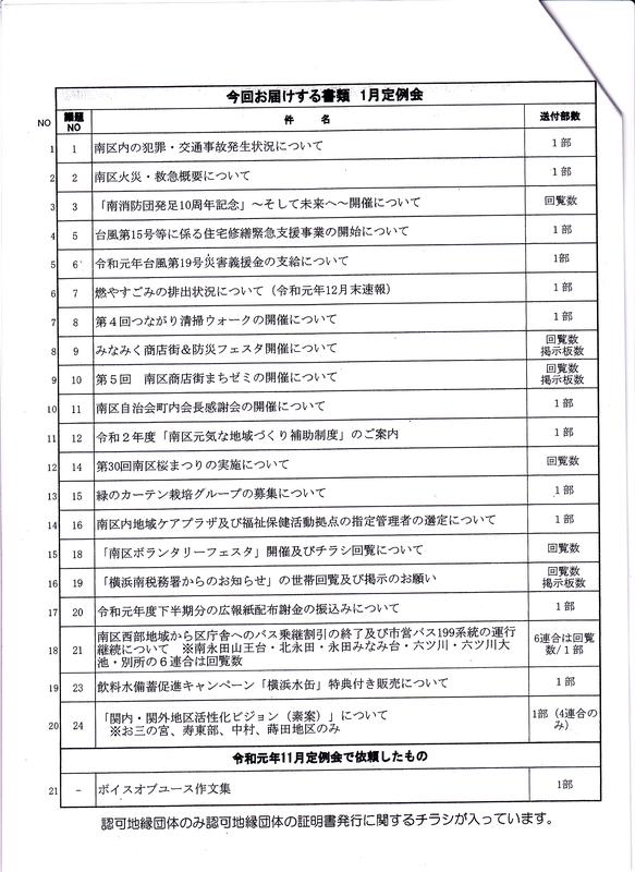 f:id:minamiyoshida:20200207230239j:plain