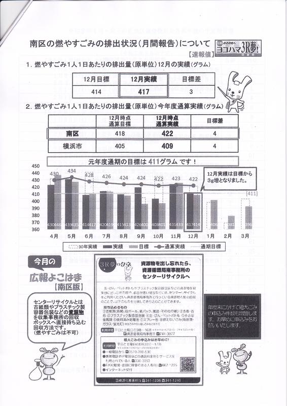 f:id:minamiyoshida:20200207230310j:plain