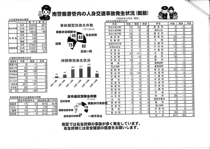 f:id:minamiyoshida:20200207233929j:plain