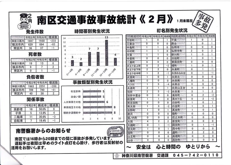 f:id:minamiyoshida:20200308142603j:plain