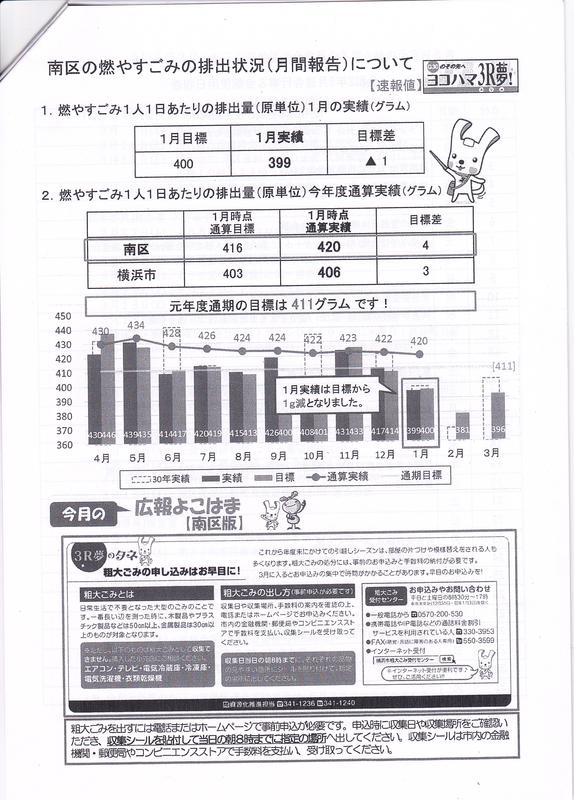 f:id:minamiyoshida:20200308143541j:plain