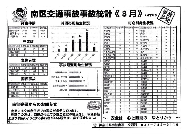 f:id:minamiyoshida:20200404235451j:plain