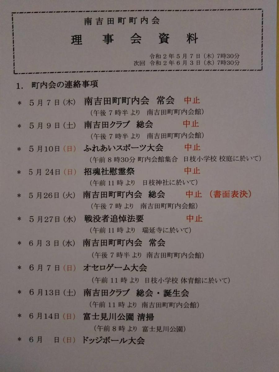 f:id:minamiyoshida:20200508000401j:plain