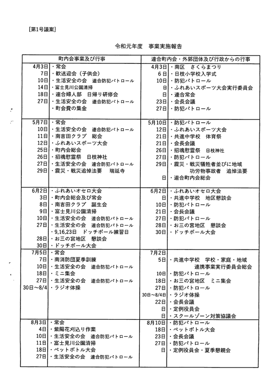 f:id:minamiyoshida:20200601024927p:plain
