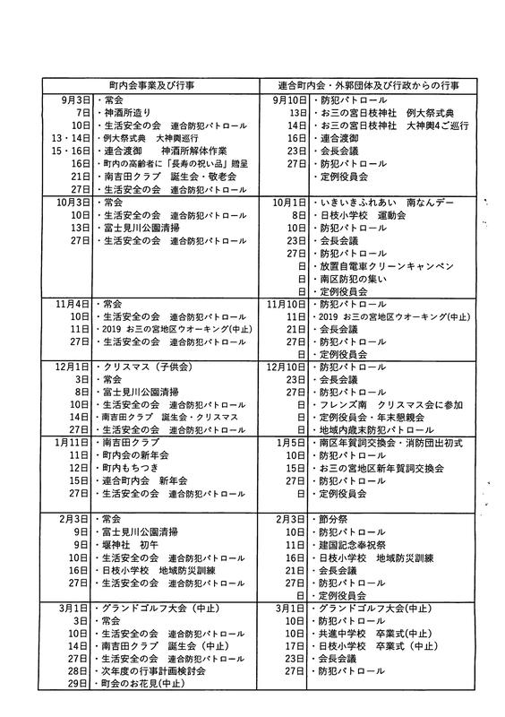 f:id:minamiyoshida:20200601024934p:plain