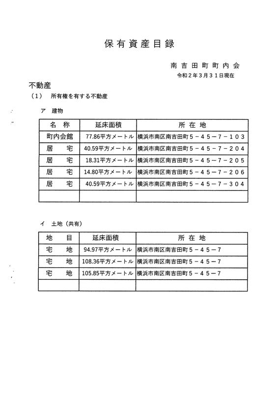 f:id:minamiyoshida:20200601025014p:plain