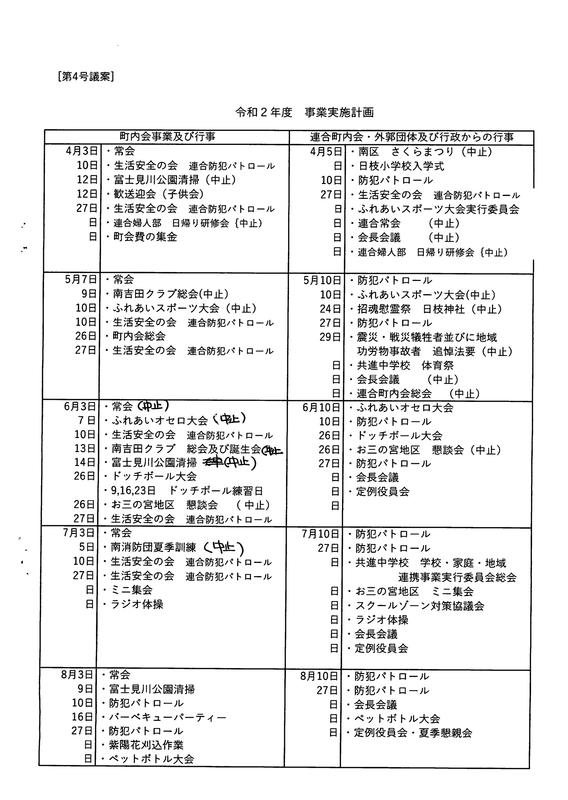 f:id:minamiyoshida:20200601025022p:plain