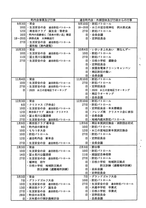 f:id:minamiyoshida:20200601025029p:plain