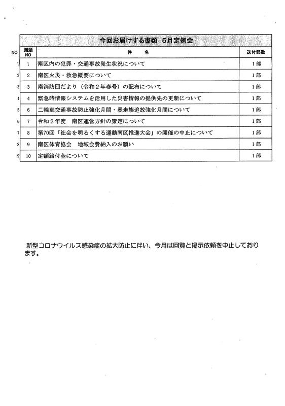 f:id:minamiyoshida:20200601025232p:plain