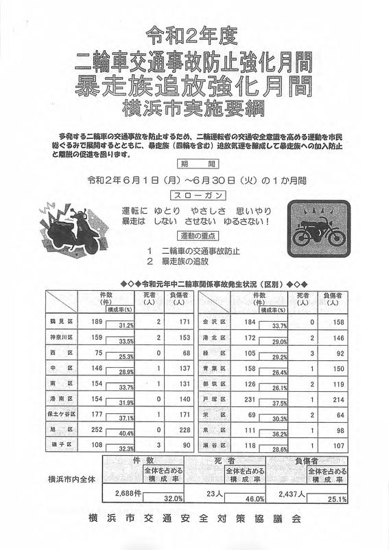 f:id:minamiyoshida:20200601025239p:plain