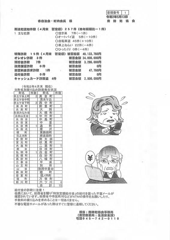 f:id:minamiyoshida:20200601025301p:plain