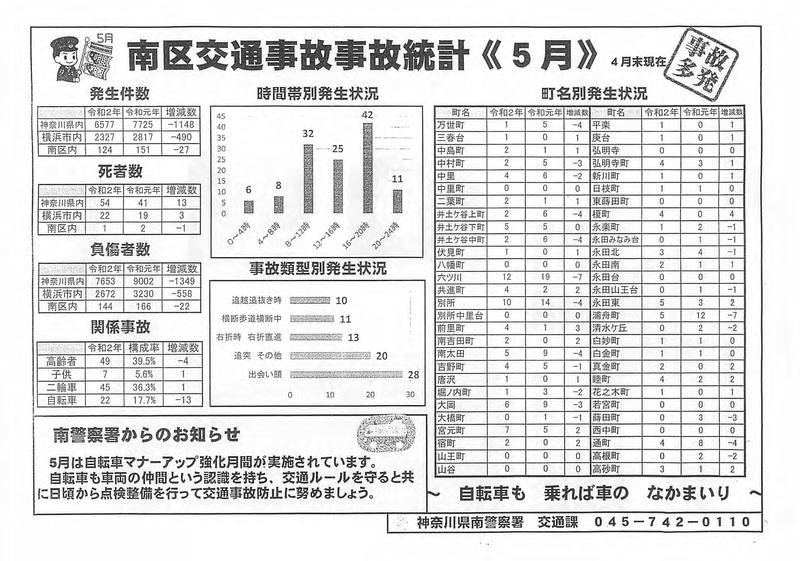 f:id:minamiyoshida:20200601025313p:plain