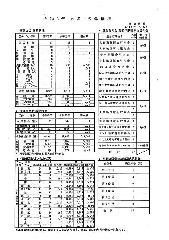 f:id:minamiyoshida:20200601025332p:plain