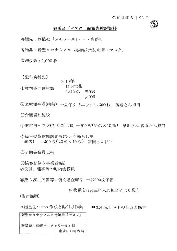 f:id:minamiyoshida:20200601025353p:plain