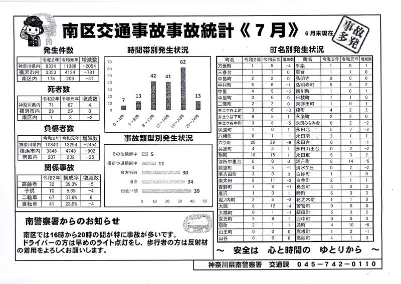 f:id:minamiyoshida:20200816094759j:plain