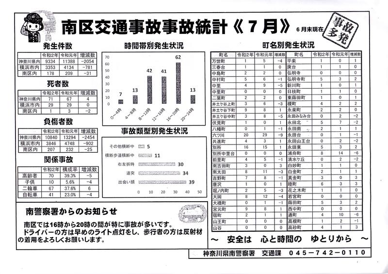 f:id:minamiyoshida:20200816094820j:plain